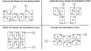 36 volt golf cart battery charger for sale parts wiring diagram club car obc test at Club Car Battery Charger Diagram