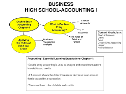 Double Entry Chart Business High School Accounting I Ppt Download