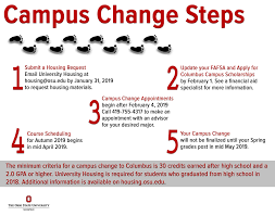 Campus Change The Ohio State University At Mansfield