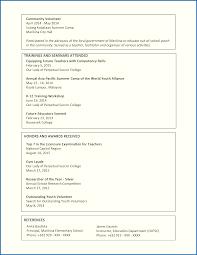 Resume Sample Malaysia For Fresh Graduates Resume For Job Malaysia Pleasing Sample Resume Jobstreet Malaysia 24