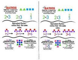 6 Rp 1 Anchor Chart For Ratios Ratios Anchor Charts
