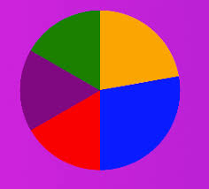 Chart Piecelabel Displaying Pie Chart Data Value Of Each Slices Using React