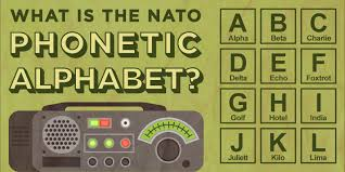 The purpose of the phonetic alphabet is to ensure that letters are clearly understood even when speech is distorted or hard to hear. What Is The Nato Phonetic Alphabet Sporcle Blog