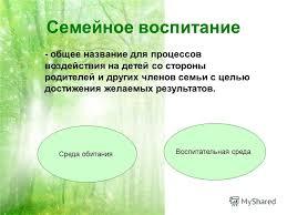 Презентация на тему Семья как субъект педагогического  2 Семейное воспитание