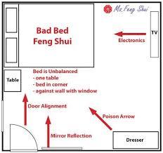 furniture feng shui. bed feng shui bad furniture