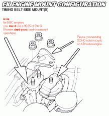95 integra fuse diagram 97 acura integra under dash fuse box 1995 Honda Accord Ex Fuse Box Location obd1 b series engine into obd2a obd2b civic integra * * honda 1991 acura integra fuse box location 95 integra fuse diagram 1995 honda accord fuse box diagram