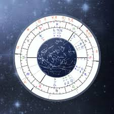 Sidereal Natal Chart Calculator Sidereal Transit Chart Calculator Vedic Astrology Transits