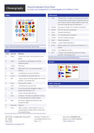 In the nineteenth century, a group of linguists created the international phonetic alphabet (ipa). Nautical Alphabet Cheat Sheet By Jorgejuan007 Download Free From Cheatography Cheatography Com Cheat Sheets For Every Occasion