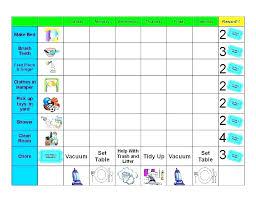 behavior charts for preschoolers template free classroom job chart template jobs images of teens chore duties