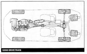 honda s2000 drivetrain auto blog image e135d738000103871ccf95917080c98f gif