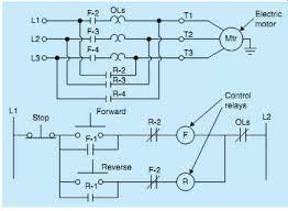 forward reverse motor control diagram timer forward plc control systems automation introduction on forward reverse motor control diagram timer