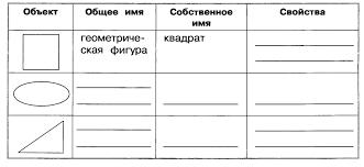 Проверочные работы на уроках информатики класс Матвеева Челак hello html 2a0111b1 png hello html m405fe48d png Контрольная работа