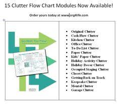 8 Best Go With The Flow The Clutter Flow Chart Collection