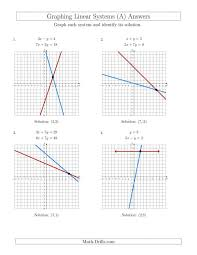 graph linear equations worksheet equations stevessundrybooksmags graphing inequalities worksheet pics