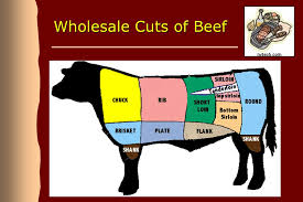 beef wholesale cuts.  Cuts 9 Wholesale  Intended Beef Cuts A