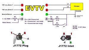 l6 30r receptacle wiring diagram kiosystems me Nema L14 -30R Wiring-Diagram l6 30r receptacle wiring diagram