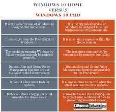 Windows 10 Version Comparison Chart Difference Between Windows 10 Home And Windows 10 Pro