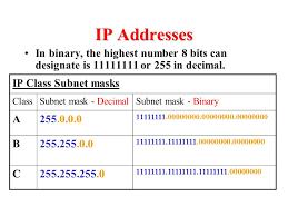 Subnet Binary
