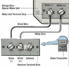 garage door sensor wiring diagram wiring diagram and glass door knob garage door sensor wiring diagram wiring diagram and genie garage door opener wiring diagram slide