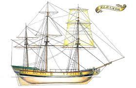 The Eleanor | Boston Tea Party Ship Historical Guide