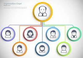Organization Chart Vector Organization Chart Free Vector Art 17 417 Free Downloads