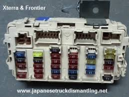 frontier fuse box frontier printable wiring diagram database 2000 04 nissan xterra fuse box junction relay box block interior source
