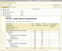 Отчет по практике в приемной комиссии университета на заказ Отчет по практике в приемной комиссии университета