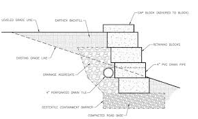 Small Picture Masonry Retaining Wall Design Markcastroco