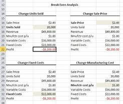 How To Do A Breakeven Chart In Excel Expert Excel Help Creating A Break Even Analysis With Goal