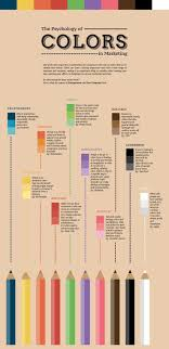 best images about i hearts branding personal the psychology of color and your brand infographic