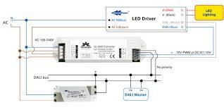 glacialpower launches ma dali power supply ledinside the design of glacialpower gp dp004n 16v led driver glacialpower ledinside