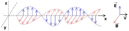 El Análisis Estadístico para la Interpretación de la Teoría Cinética