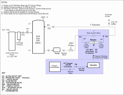 ford 8n wiring diagram inspirational 6 volt to 12 volt conversion ford 8n wiring diagram fresh ford 8n wiring diagram awesome semi trailer wiring schematic sample