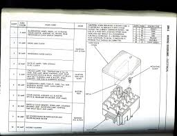 88 dodge d150 fuse box circuit diagram symbols \u2022 1992 Dodge Dakota Fuse Box Diagram at 1987 Dodge Dakota Fuse Box Diagram