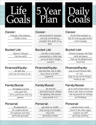 Goal Chart Examples Top Three Career Goals Margarethaydon Com