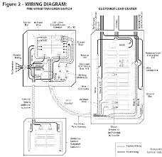44 doc eaton manual transfer switch wiring diagram friendaffili manual transfer switch installation diagram eaton manual transfer switch wiring diagram 34 unique cutler hammer automatic transfer switch wiring diagram of