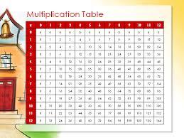 Multiplication Tables Through 12 Multiplication Tables Through 12 X 12