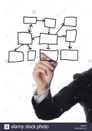 Writing Process Flow Chart Business Man Writing Process Flowchart Diagram Stock Photo