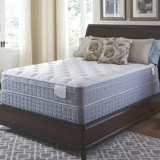 Full Size Bed Frame And Mattress Set | Best mattress & Kitchen Ideas