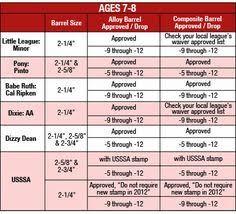 bat size chart youth softball bats size chart ideal vistalist co