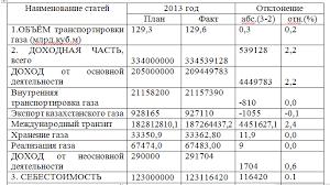 Оценка и бухгалтерский учет нематериальных активов курсовая работа  Учет денежных средств в кассе курсовая работа т читать