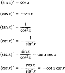 Secant Function Article About Secant Function By The Free