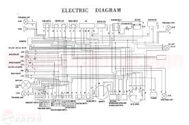 110cc chinese atv wiring help pleasing loncin 110cc diagram for chinese atv electrical schematic at Loncin 4 Wheeler Wiring Diagram