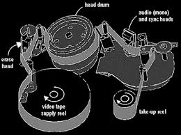 the video cassette recorder vcr position of the audio sync and erase heads inside the vcr