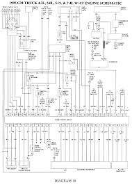 chevrolet i have a 95 chevy half ton 5 7 has stumbling engine wiring schematic graphic