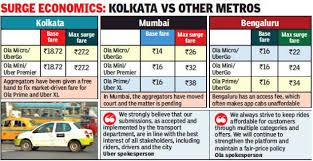 Cap On App Cab Surge Fare From Today Kolkata News Times