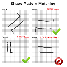 Java Pattern Matching