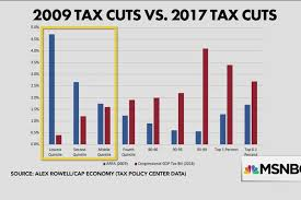 A Real Example Of A Middle Class Tax Cut Msnbc