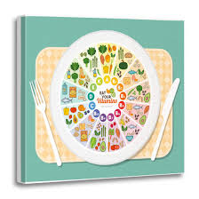 Amazon Com Semtomn Canvas Wall Art Print Vitamin Food