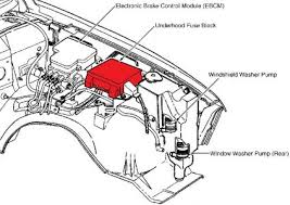 chevy s10 fuse box location wiring diagram user chevy s10 fuse box location wiring diagram 2001 chevy s10 fuse box diagram chevy s10 fuse box location